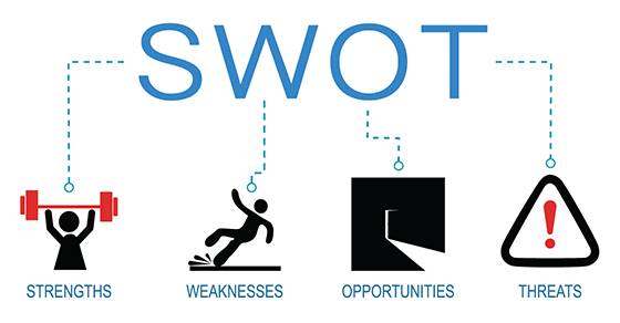 Word SWOT with lines down from each letter to corresponding word.  S for strengths and clip art of person lifting weights, W for weaknesses and graphic of clip art person tripping, O for opportunities with image of dark room with door opening showing light and T for threats showing warning sign with exclamation mark